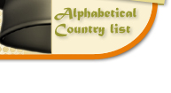 Alphabetical Country List